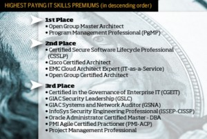 05-ITcert-pic4